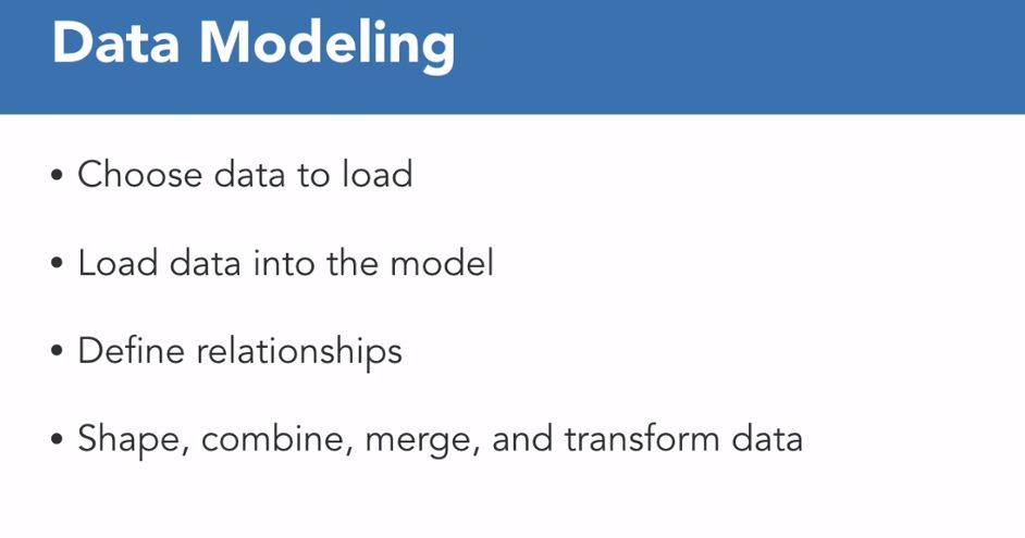 Data Modeling in Power BI